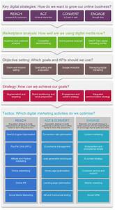 online marketing campaign template - digital marketing strategy and planning word template