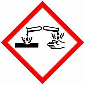 File:GHS pictogram acid svg Gpedia, Your Encyclopedia