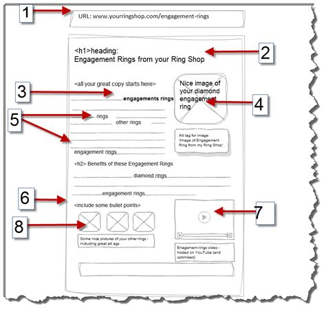 Page Seo Elements For Success