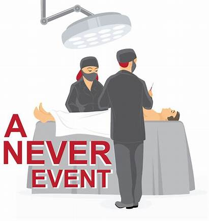 Never Event Hospital Events Indianapolis