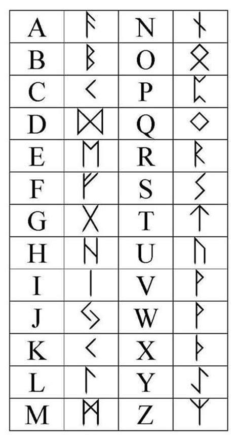 Good viking writing template photos online newspaper template viking writing template costumepartyrun maxwellsz