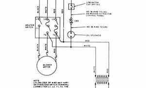 Honeywell Digital Thermostat Installation