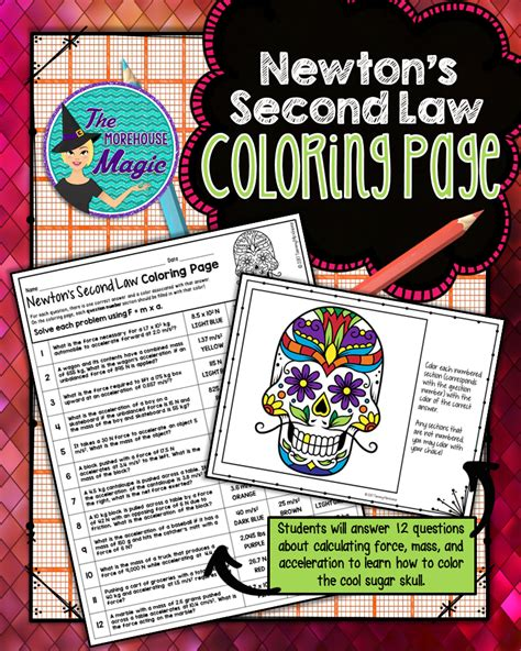 Newton's Second Law Coloring Page  Force, Mass