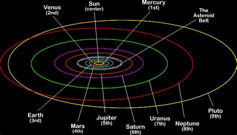 "How Johannes Kepler Helped Land ""Curiosity"" On Mars   My"