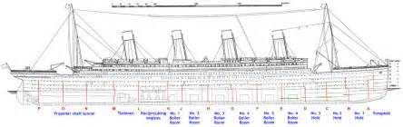 titanic on rms titanic decks and ships