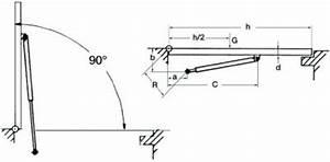 Hubkraft Berechnen : gasdruckfedern aus poliertem rostfreiem edelstahl ~ Themetempest.com Abrechnung