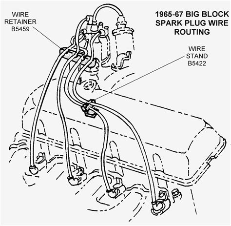 Spark Plug Wiring Solutions