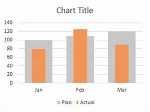 How To Draw Column Chart In Excel Multiple Width Overlapping Column Chart Peltier Tech Blog