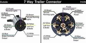 2006 Chevy Express Van Trailer Wiring Diagram