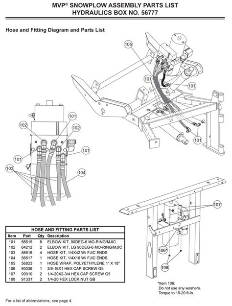 Hitch Snow Plow Wiring Diagram Power by Blizzard Snow Plow Wiring Diagrams Imageresizertool