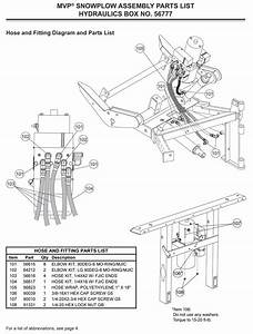 blizzard snow plow wiring diagrams imageresizertoolcom With wiring diagram also western snow plow mounts ford besides western plow