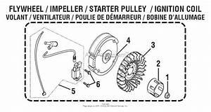 Homelite Ry9c3501 Digital Inverter Generator Mfg  No