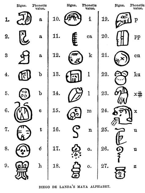 alphabet exploration the flux