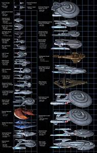 Star Trek ship size comparison chart. These sizes don't ...