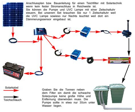 photovoltaik zum selber bauen bauanleitung solaranlage
