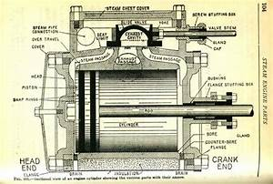 Triple Expansion Steam Engines