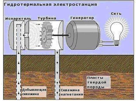 Ветрогенераторы принцип действия типы применение эффективность работы альтер эйр