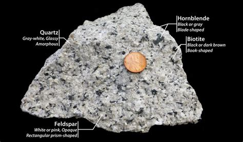 quartz vs granite as told by a geologist italian