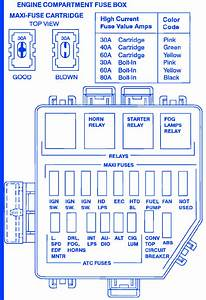 Mustang Driver 1990 Dash Fuse Box  Block Circuit Breaker Diagram