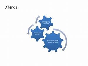 Norway india competitiveness_doing_business_strategizing_india