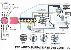 Quicksilver Shifter Wiring Diagram  U2013 Shelectrik Com