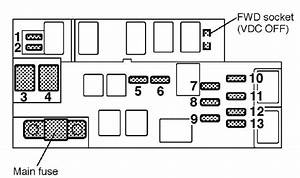 Subaru Outback  2001  U2013 2002   U2013 Fuse Box Diagram