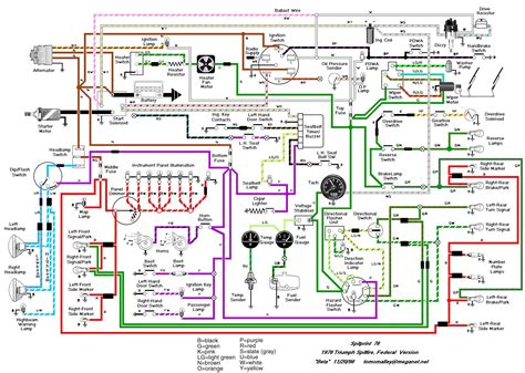 1969 Gt6 Wiring Diagram by Modification Of Car And Motorcycle Underneath The Doo Wop