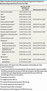 Risk Factors in Late Adolescence for Young-Onset Dementia ...