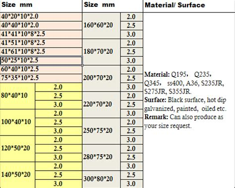 c channel steel material steel c profile purlins price
