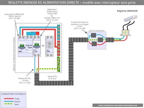reglette prise electrique pour cuisine réglette ebenoid la bonne solution pour éclairer vos