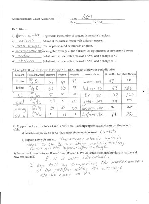 isotopes ions  atoms worksheet  answer key
