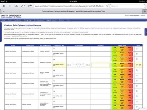Anti Bribery Healthcheck Money Laundering Risk Assessment Anti Bribery Healthcheck Anti Bribery Risk Assessment