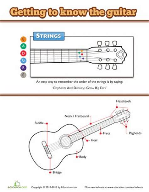 25 best ideas about beginner guitar lessons on