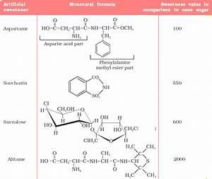 Chemistry in Everyday Life - EXAMRAP