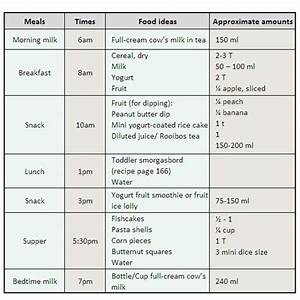 Balanced Diet Menu Chart For A Week 1000 Images About Healthy Meal Plans On Pinterest