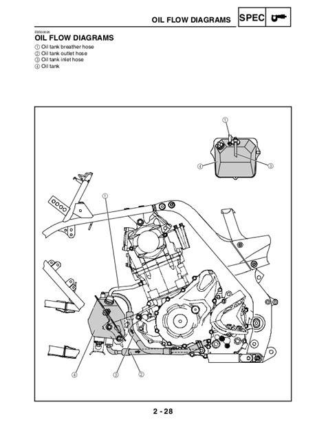 2006 Yamaha Raptor 350 Wiring Diagram by Yamaha Raptor 660 Engine Diagram Downloaddescargar