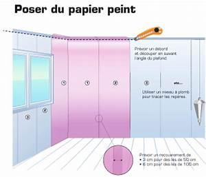 Tapisserie 4 Murs : 4 murs papier peint magasin ~ Zukunftsfamilie.com Idées de Décoration