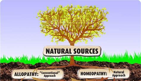 allopathy  homeopathy hrf