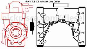 73 Idi Injection Pump Diagram