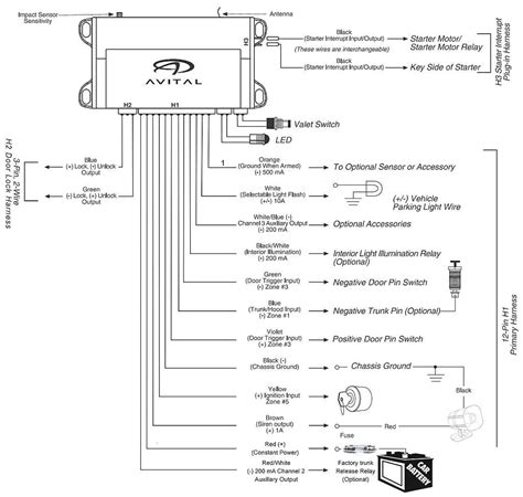 generac remote start wiring diagram sle