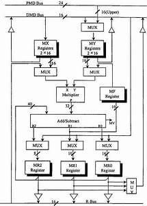 Digital Signal Processors  Part 2