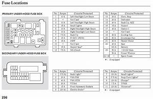 2014 Honda Cr V Fuse Box Diagram