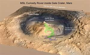 Map of Mars Rover Aliens - Pics about space