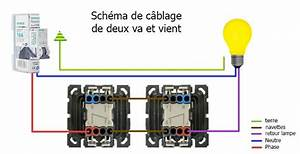 Cabler Un Va Et Vient : branchement interrupteur schneider alrea ~ Voncanada.com Idées de Décoration