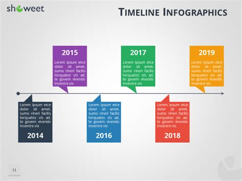 powerpoint timeline template cpanjinfo