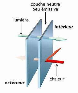 comment installer un double vitrage bricobistro With isolation double vitrage