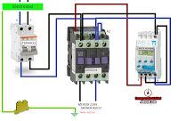 single phase motor wiring with contactor diagram woodworking pinterest diagram