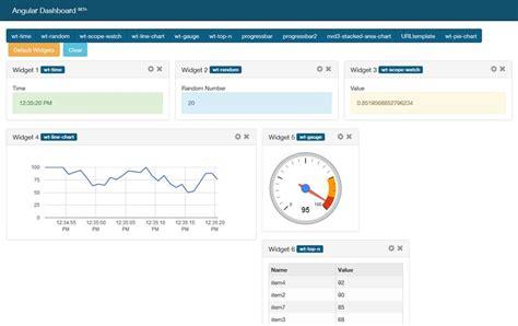 Angular Dashboards 50 Responsive Free Angularjs Admin Themes 2018 187 Css Author