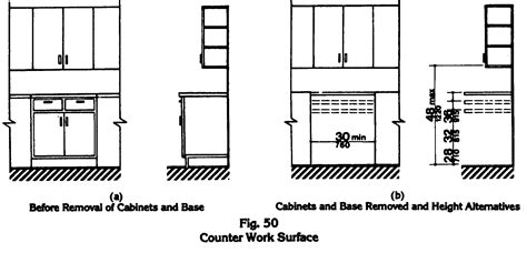 Ada Bathroom Counter Depth by Ada Compliant Kitchen Cabinets Source Abuse Report Ada