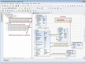 30 Auto Sql Diagram Tool  With Images